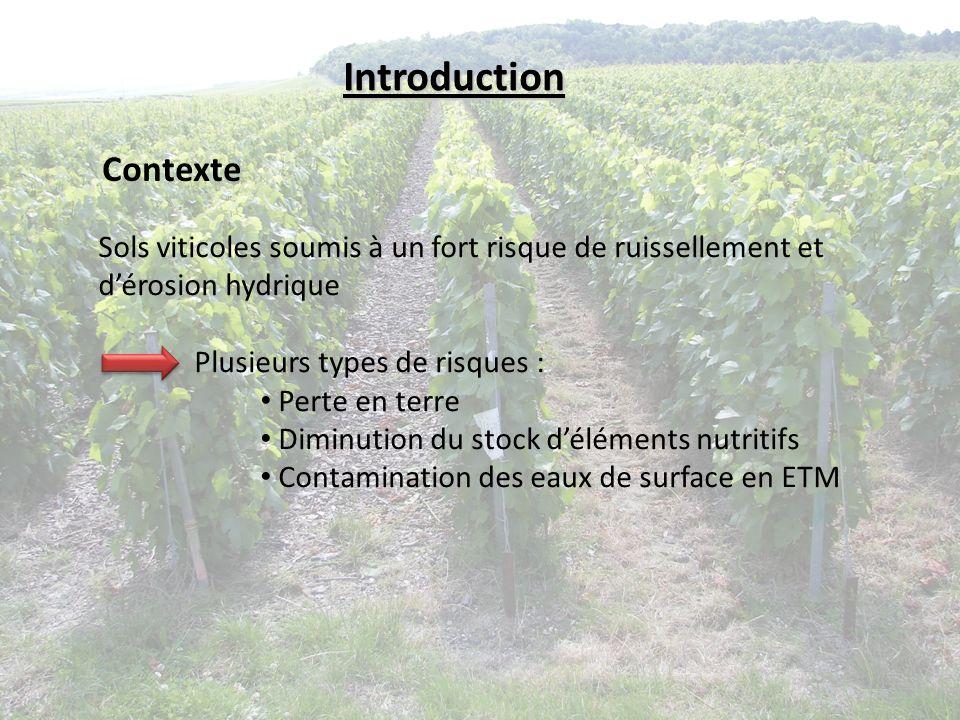Contexte Sols viticoles soumis à un fort risque de ruissellement et dérosion hydrique Plusieurs types de risques : Perte en terre Diminution du stock