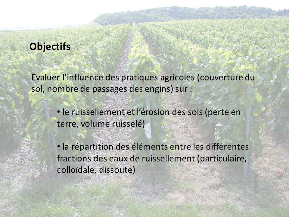 Objectifs Evaluer linfluence des pratiques agricoles (couverture du sol, nombre de passages des engins) sur : le ruissellement et lérosion des sols (p