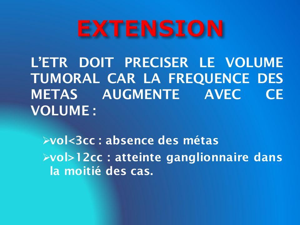 LETR DOIT PRECISER LE VOLUME TUMORAL CAR LA FREQUENCE DES METAS AUGMENTE AVEC CE VOLUME : vol<3cc : absence des métas vol>12cc : atteinte ganglionnair