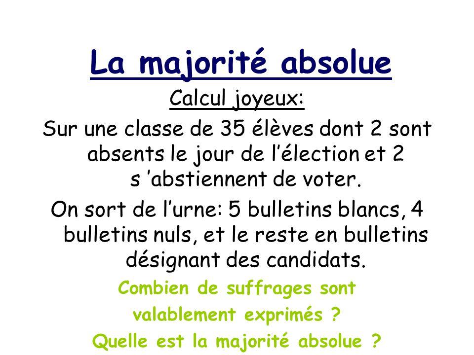 La majorité absolue Calcul joyeux: Sur une classe de 35 élèves dont 2 sont absents le jour de lélection et 2 s abstiennent de voter.