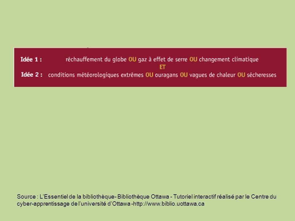 Source : LEssentiel de la bibliothèque- Bibliothèque Ottawa - Tutoriel interactif réalisé par le Centre du cyber-apprentissage de luniversité dOttawa -http://www.biblio.uottawa.ca