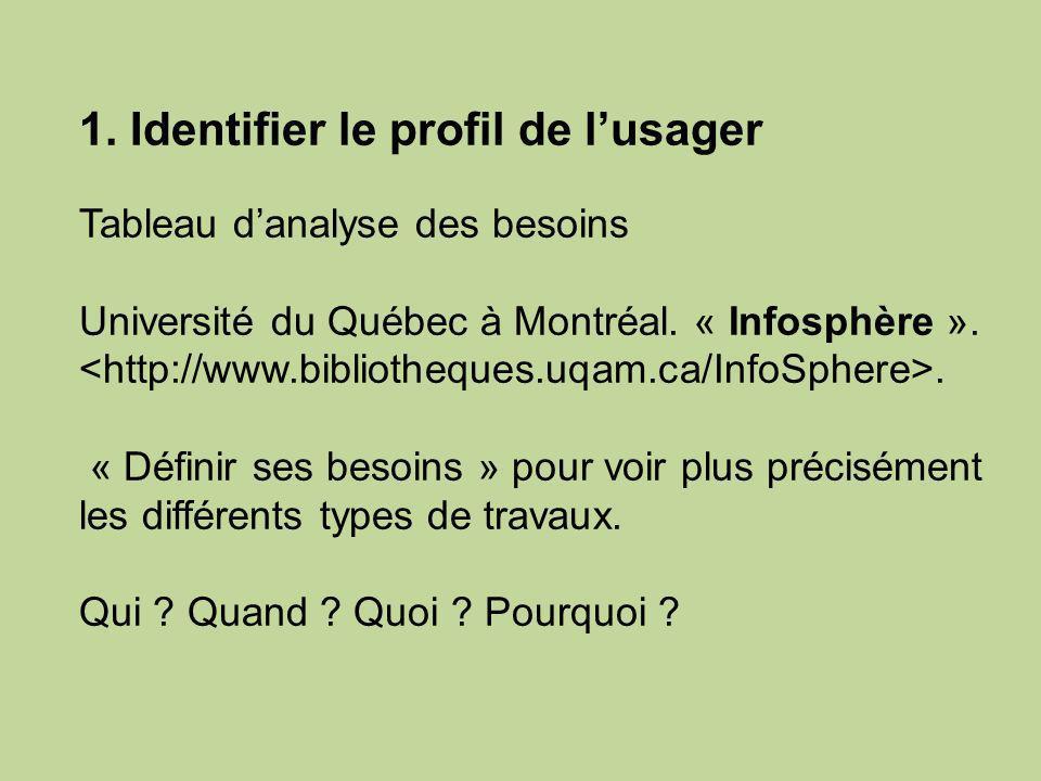 1. Identifier le profil de lusager Tableau danalyse des besoins Université du Québec à Montréal.