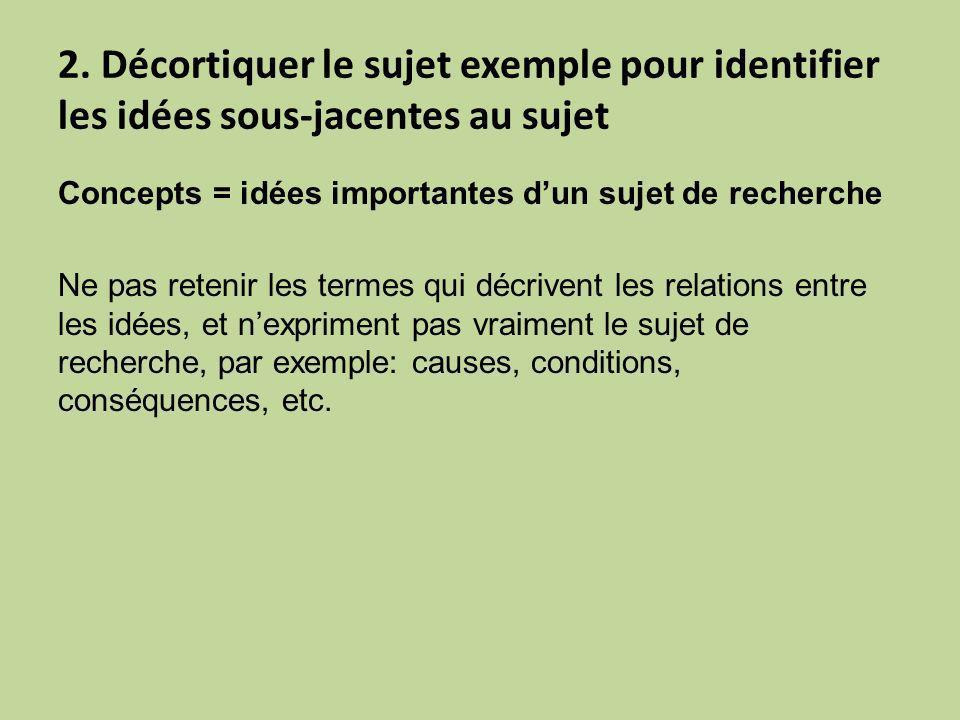 2. Décortiquer le sujet exemple pour identifier les idées sous-jacentes au sujet Concepts = idées importantes dun sujet de recherche Ne pas retenir le