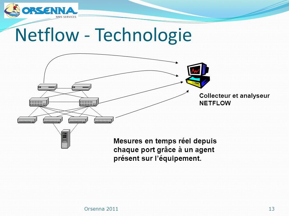 Netflow - Technologie Orsenna 201113 Mesures en temps réel depuis chaque port grâce à un agent présent sur léquipement. Collecteur et analyseur NETFLO