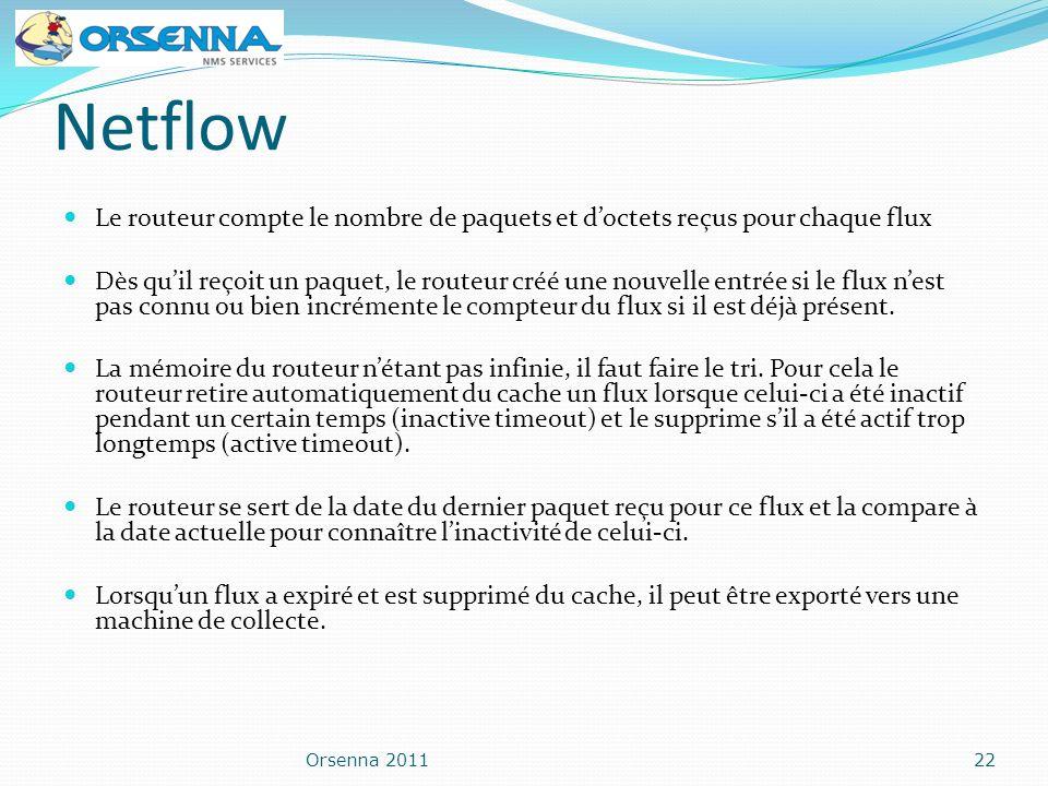 Netflow Le routeur compte le nombre de paquets et doctets reçus pour chaque flux Dès quil reçoit un paquet, le routeur créé une nouvelle entrée si le