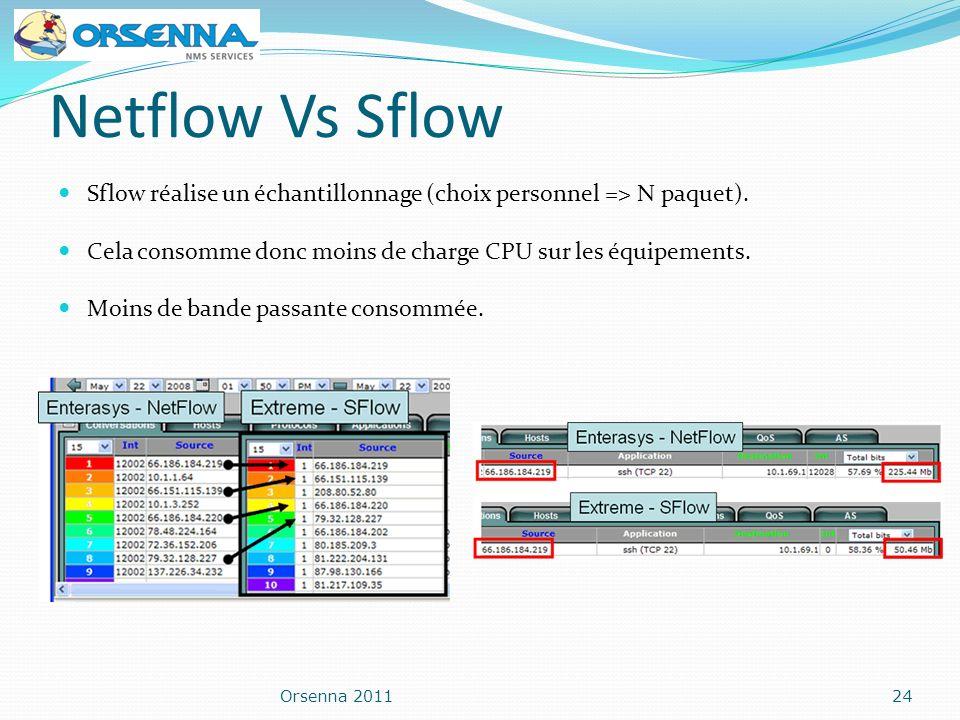 Netflow Vs Sflow Sflow réalise un échantillonnage (choix personnel => N paquet). Cela consomme donc moins de charge CPU sur les équipements. Moins de
