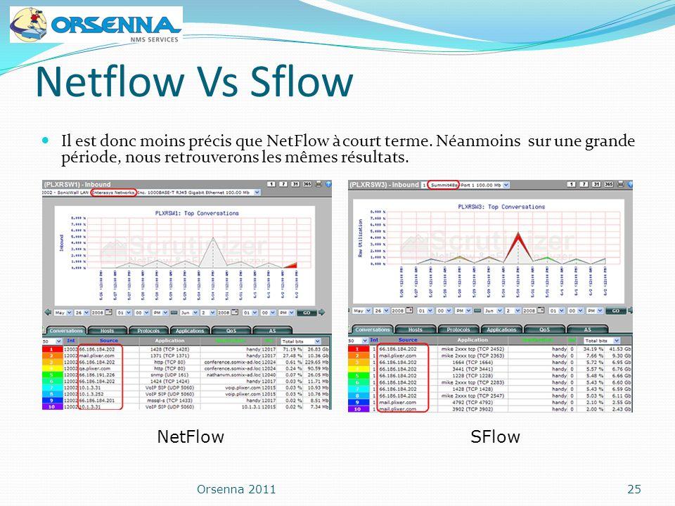 Netflow Vs Sflow Il est donc moins précis que NetFlow à court terme. Néanmoins sur une grande période, nous retrouverons les mêmes résultats. Orsenna