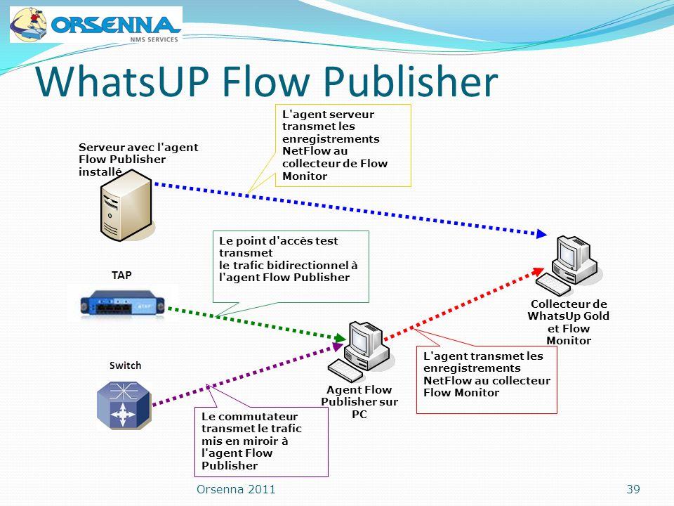 WhatsUP Flow Publisher Orsenna 201139 Le commutateur transmet le trafic mis en miroir à l'agent Flow Publisher L'agent transmet les enregistrements Ne