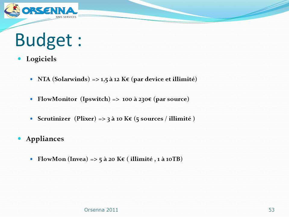 Logiciels NTA (Solarwinds) => 1,5 à 12 K (par device et illimité) FlowMonitor (Ipswitch) => 100 à 230 (par source) Scrutinizer (Plixer) => 3 à 10 K (5