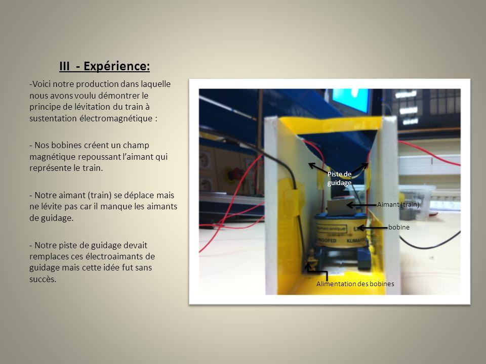 III - Expérience: -Voici notre production dans laquelle nous avons voulu démontrer le principe de lévitation du train à sustentation électromagnétique