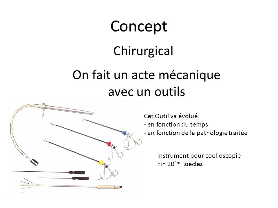Concept Chirurgical On fait un acte mécanique avec un outils Cet Outil va évolué - en fonction du temps - en fonction de la pathologie traitée Scie et