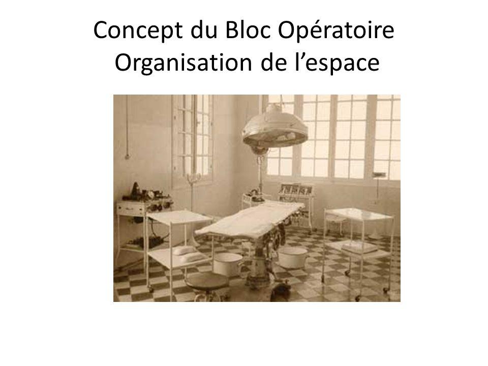 Concept du Bloc Opératoire 1.Organisation de lespace - Chaques emplacements à une fonction 2. Organisation de personnel - chaque s fonction un rôle