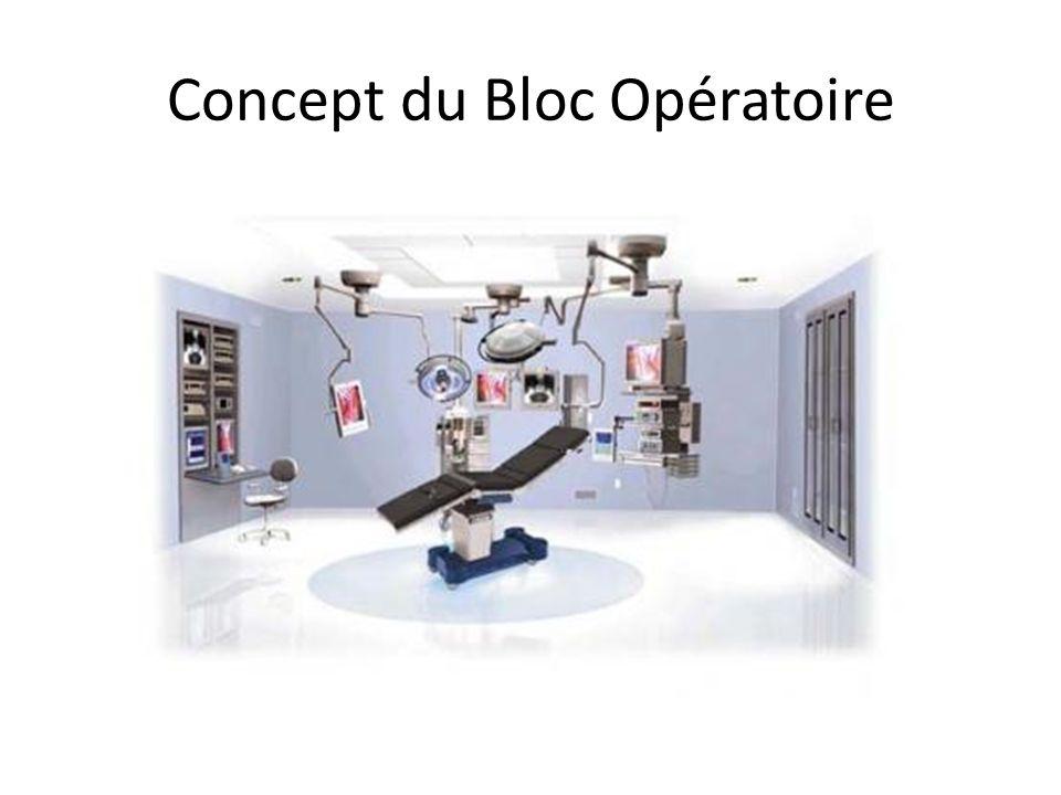 Concept du Bloc Opératoire Organisation de lespace