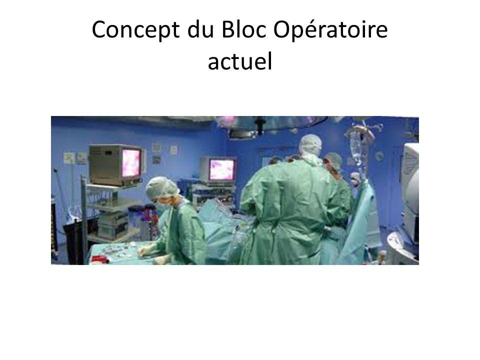 Concept du Bloc Opératoire actuel
