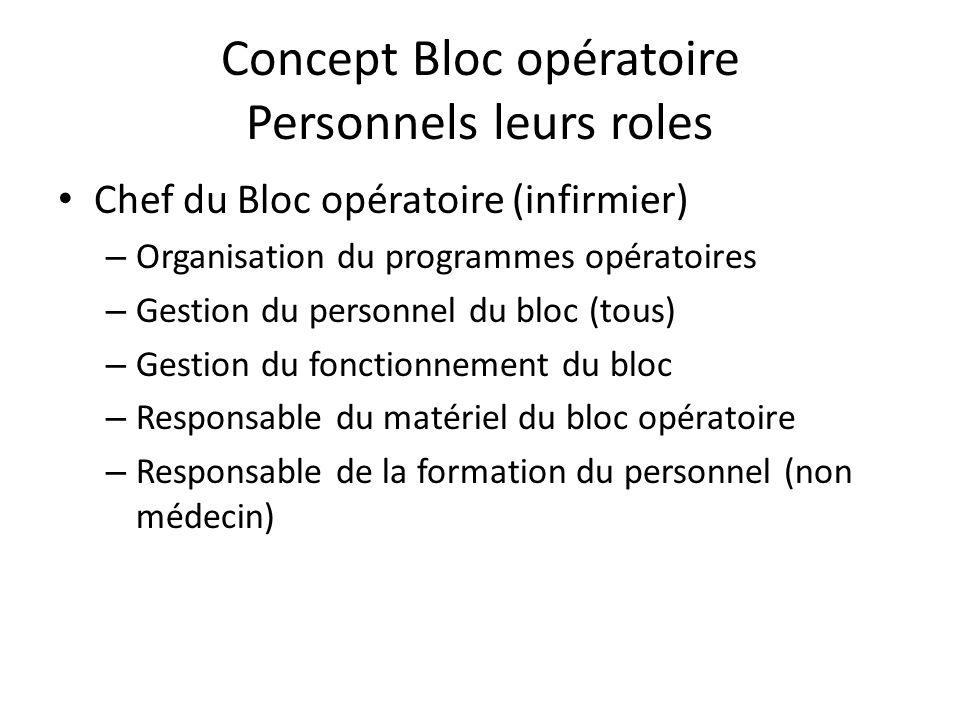 Chef du Bloc opératoire (infirmier) Chef danesthésie (Médecin) Chef Stérilisation (infirmier) Chirurgien (médecin: chirurgien, orthopédiste urologiste