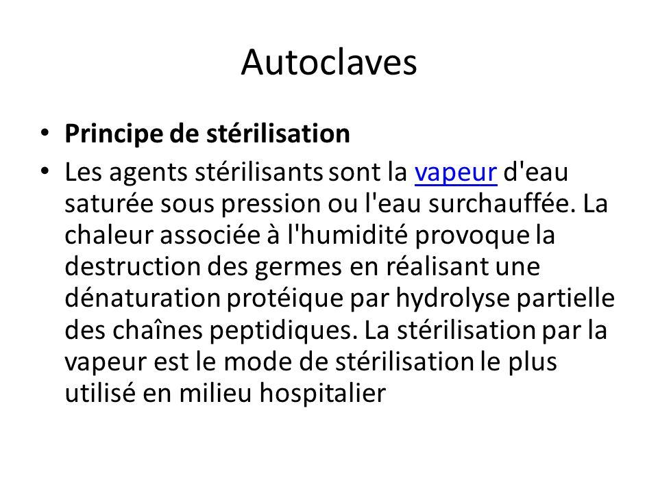 Concept Bloc opératoire Personnels Chef Stérilisation (infirmier): – Responsable de la stérilité des instruments réutilisables Comptages des instrumen