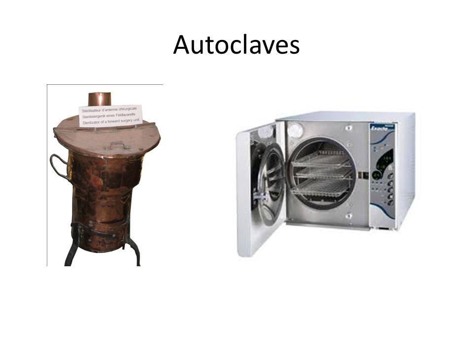 Autoclaves Principe de stérilisation – Chauffes à plus de 180°C – À plus de 2 atmosphères ( 2000 bars) En principe une simple casserole à pression