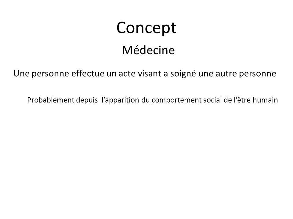 Concept Médecine Une personne effectue un acte visant a soigné une autre personne Probablement depuis lapparition du comportement social de lêtre humain