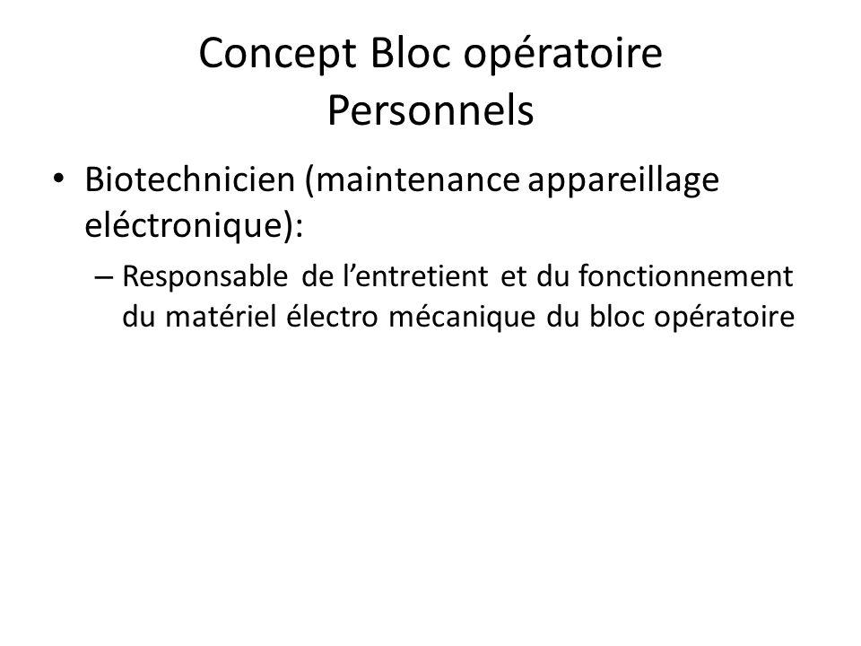 Concept Bloc opératoire Personnels Magazinier(gestion stock): – Responsable du remplissage des stocks