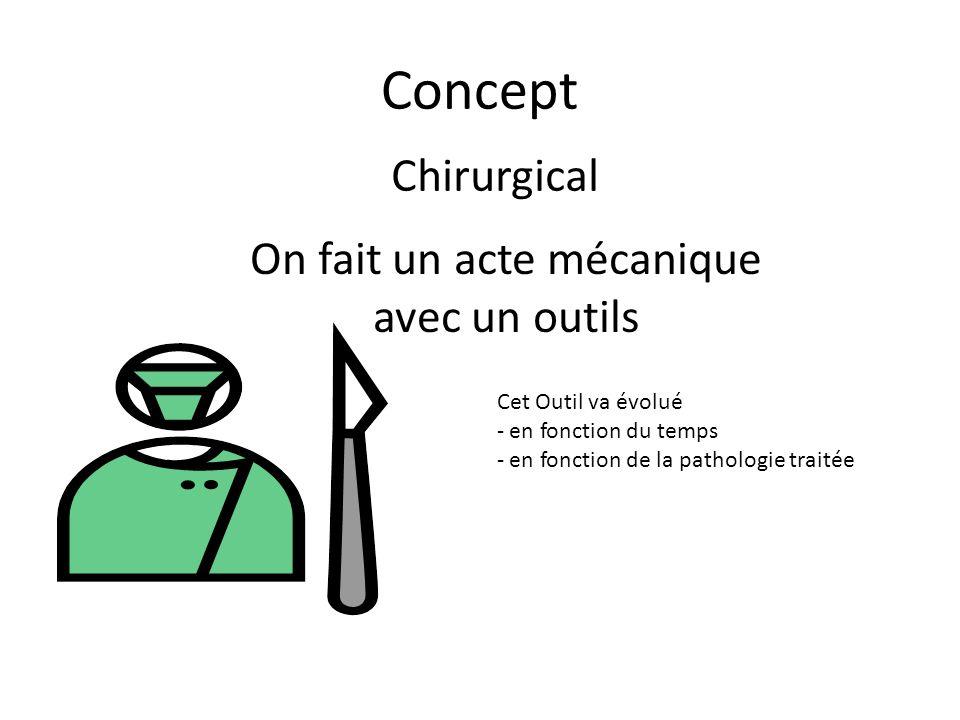 Concept Chirurgical On fait un acte mécanique avec un outils Cet Outil va évolué - en fonction du temps - en fonction de la pathologie traitée