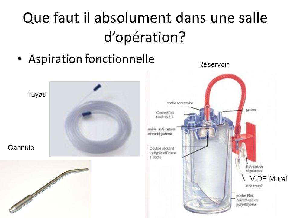 Que faut il absolument dans une salle dopération? Lumière: scialytique Aspiration fonctionnelle Arrivée doxygène Matériel dintubation: laryngoscope, t
