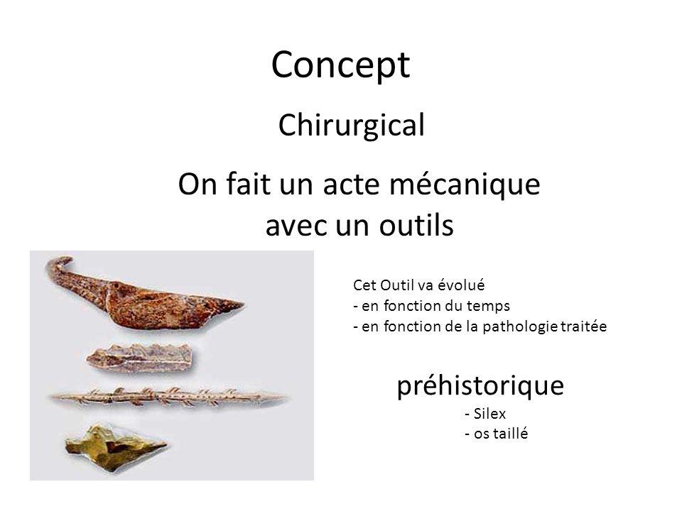 Concept Chirurgical On fait un acte mécanique avec un outils Cet Outil va évolué - en fonction du temps - en fonction de la pathologie traitée préhistorique - Silex - os taillé