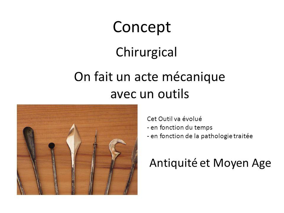 Concept Chirurgical On fait un acte mécanique avec un outils Cet Outil va évolué - en fonction du temps - en fonction de la pathologie traitée Antiquité et Moyen Age