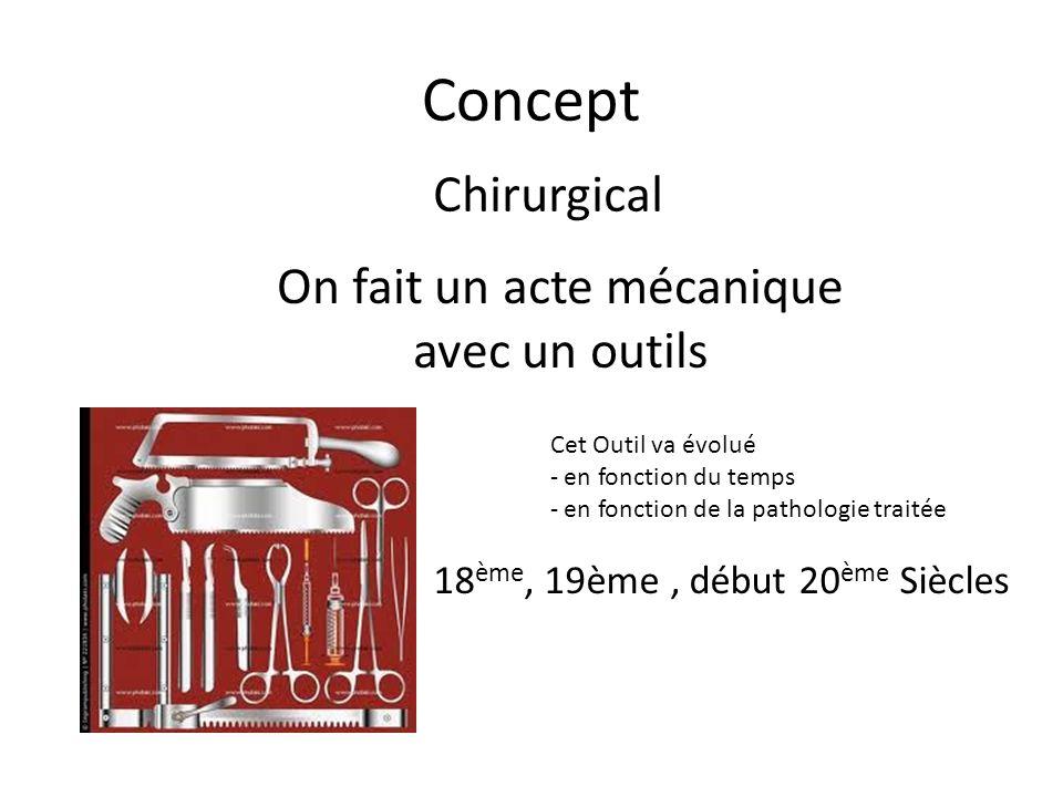 Concept Chirurgical On fait un acte mécanique avec un outils Cet Outil va évolué - en fonction du temps - en fonction de la pathologie traitée 18 ème, 19ème, début 20 ème Siècles