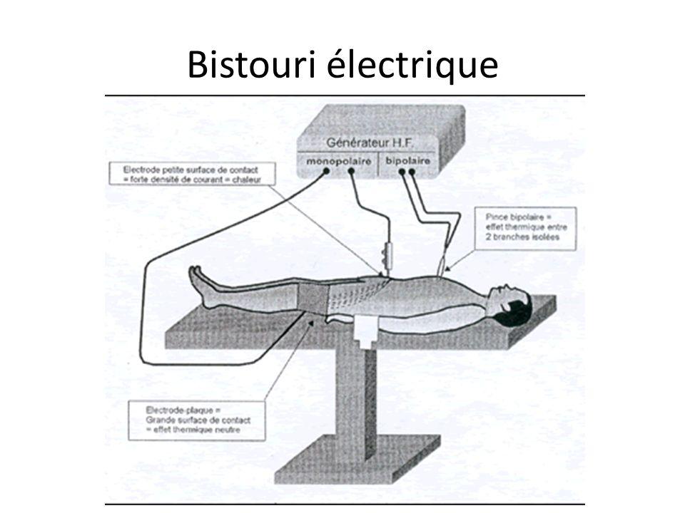Bistouri électrique Mono ou Unipolaire Le branchement monopolaire seffectue avec une électrode active à faible surface de contact (Manche porte électr