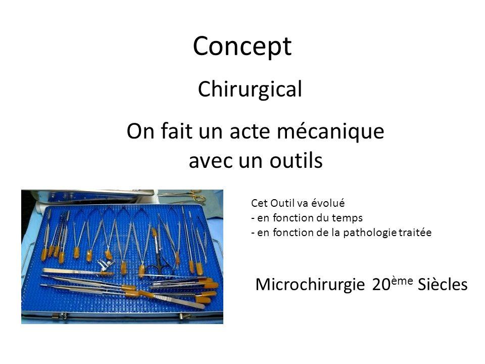 Concept Chirurgical On fait un acte mécanique avec un outils Cet Outil va évolué - en fonction du temps - en fonction de la pathologie traitée Microchirurgie 20 ème Siècles
