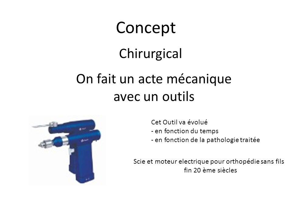 Concept Chirurgical On fait un acte mécanique avec un outils Cet Outil va évolué - en fonction du temps - en fonction de la pathologie traitée Scie et moteur electrique pour orthopédie sans fils fin 20 ème siècles
