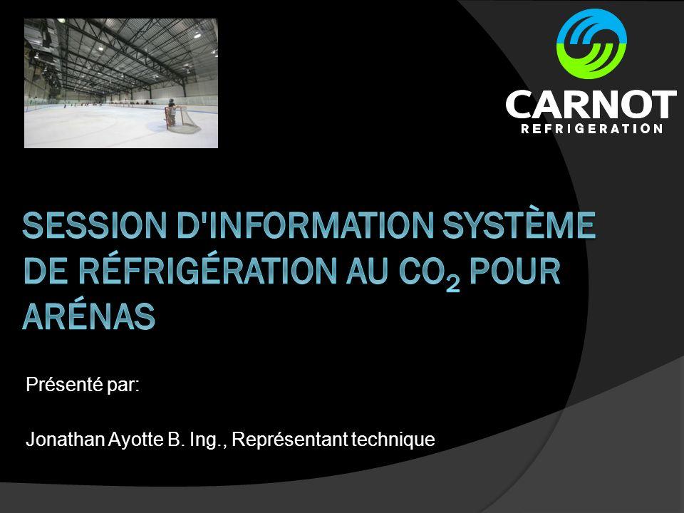 Présenté par: Marc-André Lesmerises Ing., Vice-Président Jonathan Ayotte B.