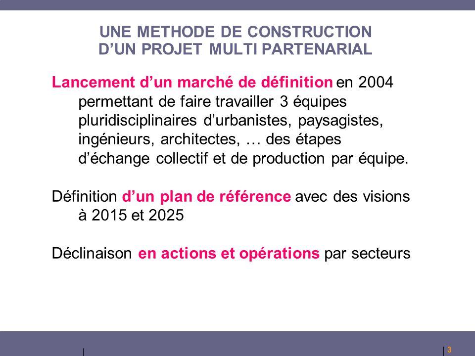 3 Lancement dun marché de définition en 2004 permettant de faire travailler 3 équipes pluridisciplinaires durbanistes, paysagistes, ingénieurs, architectes, … des étapes déchange collectif et de production par équipe.