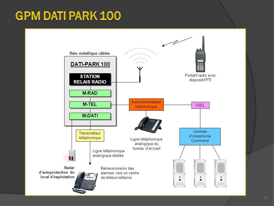 10 Retransmission des alarmes vers un centre de télésurveillance M-DATI DATI-PARK 100 M-TEL M-RAD STATION RELAIS RADIO Portatif radio avec dispositif