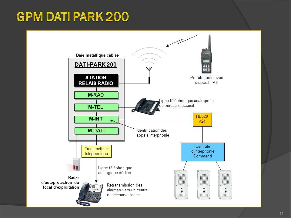 11 Radar dautoprotection du local dexploitation M-INT DATI-PARK 200 M-TEL M-RAD STATION RELAIS RADIO M-DATI HE520 V24 Ligne téléphonique analogique du