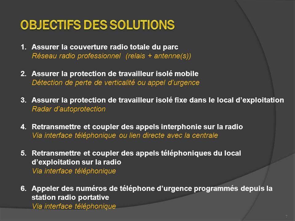 7 1.Assurer la couverture radio totale du parc Réseau radio professionnel (relais + antenne(s)) 2.Assurer la protection de travailleur isolé mobile Dé