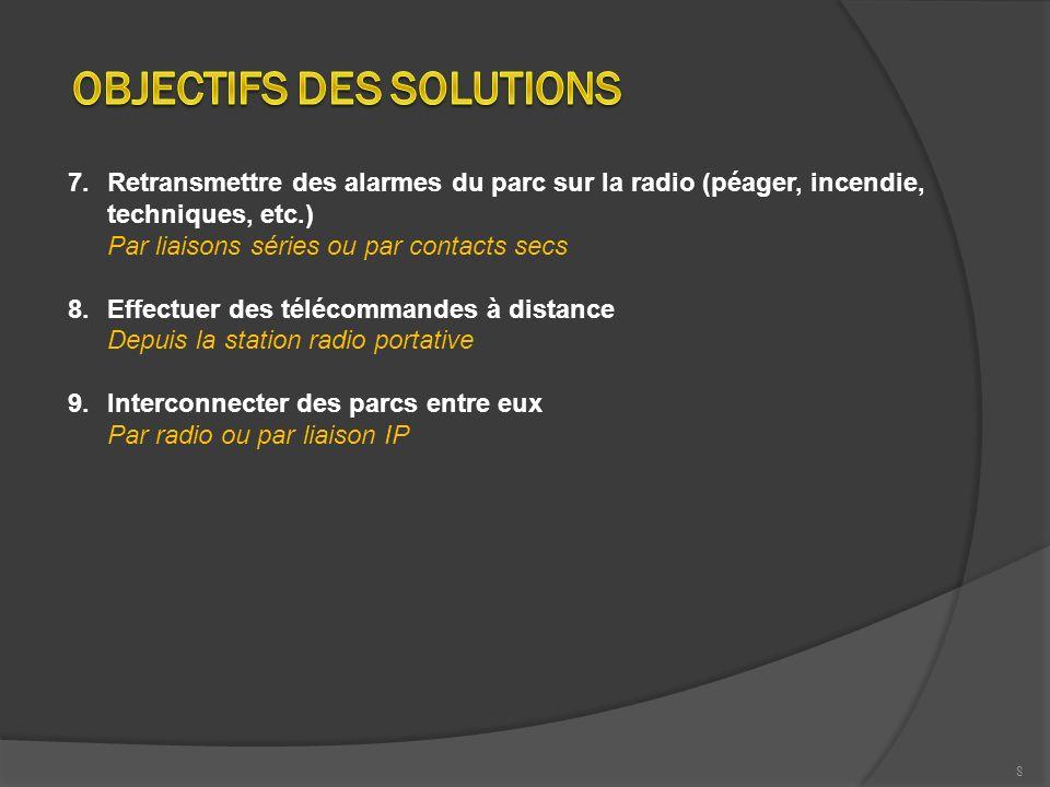 8 7.Retransmettre des alarmes du parc sur la radio (péager, incendie, techniques, etc.) Par liaisons séries ou par contacts secs 8.Effectuer des téléc