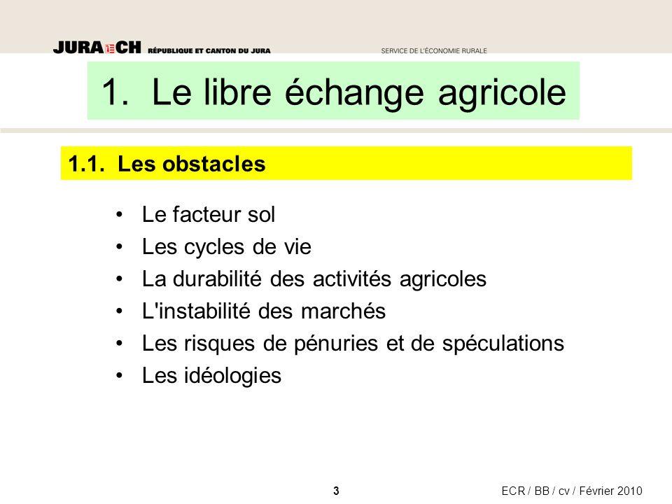 1.1. Les obstacles 1.