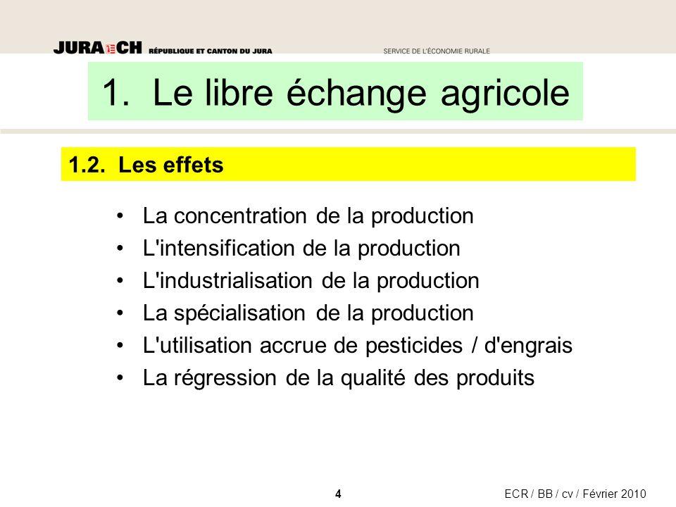 1.2. Les effets La concentration de la production L'intensification de la production L'industrialisation de la production La spécialisation de la prod