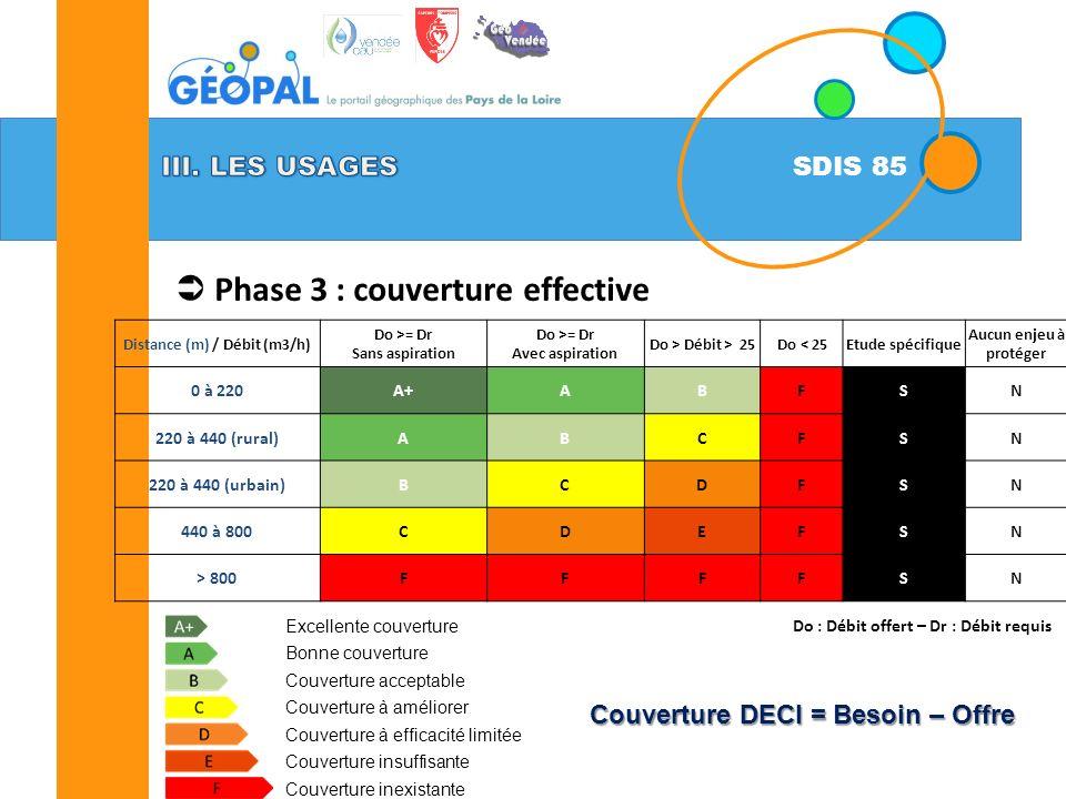 SDIS 85 Phase 3 : couverture effective Distance (m) / Débit (m3/h) Do >= Dr Sans aspiration Do >= Dr Avec aspiration Do > Débit > 25 Do < 25Etude spécifique Aucun enjeu à protéger 0 à 220A+ABFSN 220 à 440 (rural)ABCFSN 220 à 440 (urbain)BCDFSN 440 à 800CDEFSN > 800FFFFSN Excellente couverture Bonne couverture Couverture acceptable Couverture à améliorer Couverture à efficacité limitée Couverture insuffisante Couverture inexistante Do : Débit offert – Dr : Débit requis Couverture DECI = Besoin – Offre