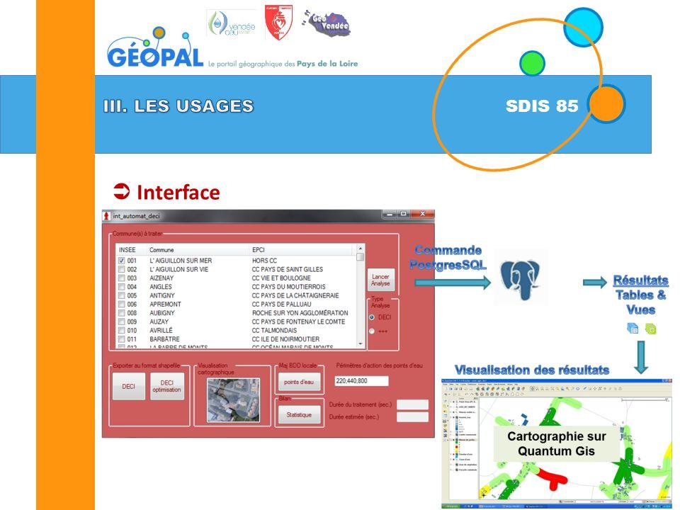 SDIS 85 Interface