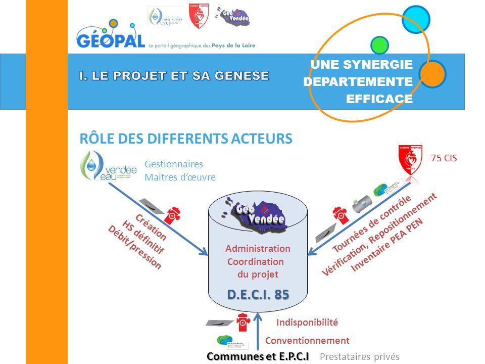 UNE SYNERGIE DEPARTEMENTE EFFICACE RÔLE DES DIFFERENTS ACTEURS D.E.C.I.
