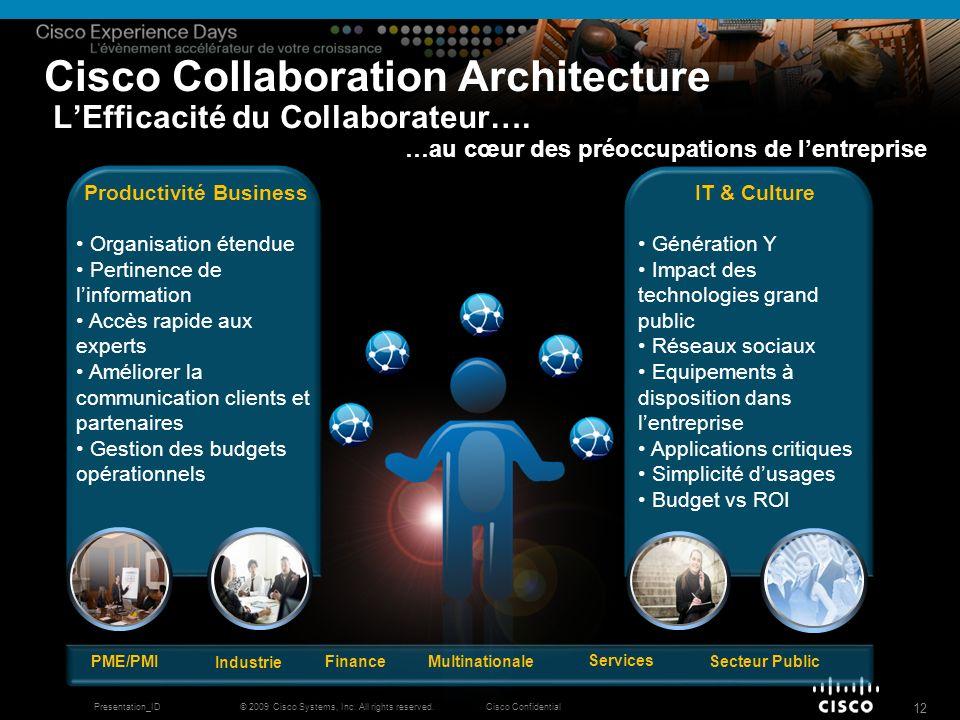 © 2009 Cisco Systems, Inc. All rights reserved.Cisco ConfidentialPresentation_ID 12 Cisco Collaboration Architecture LEfficacité du Collaborateur…. IT