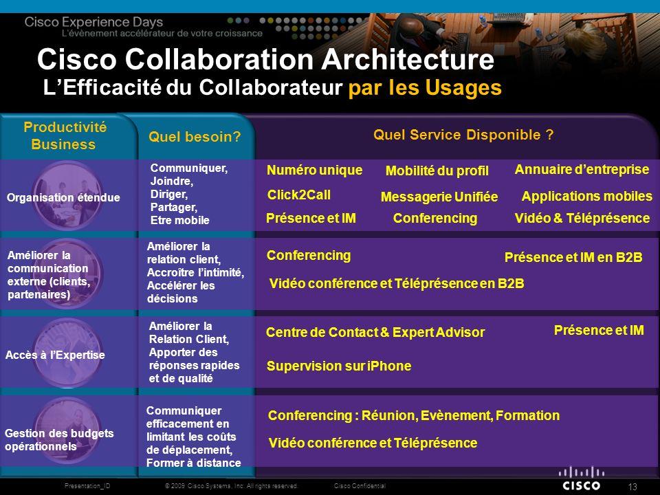 © 2009 Cisco Systems, Inc. All rights reserved.Cisco ConfidentialPresentation_ID 13 Cisco Collaboration Architecture LEfficacité du Collaborateur par