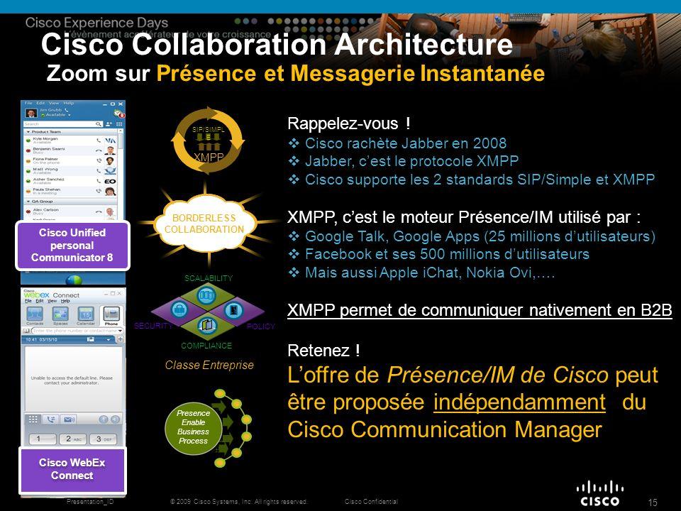 © 2009 Cisco Systems, Inc. All rights reserved.Cisco ConfidentialPresentation_ID 15 Cisco Collaboration Architecture Zoom sur Présence et Messagerie I