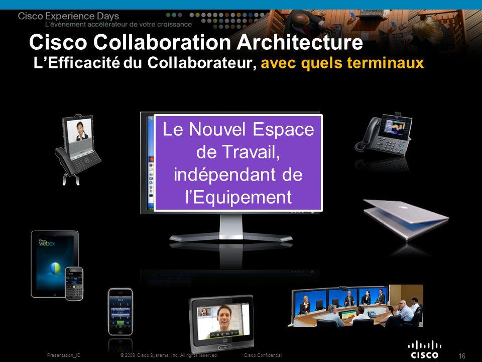 © 2009 Cisco Systems, Inc. All rights reserved.Cisco ConfidentialPresentation_ID 16 Cisco Collaboration Architecture LEfficacité du Collaborateur, ave