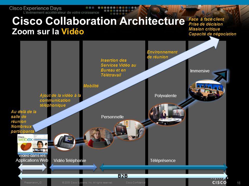 © 2009 Cisco Systems, Inc. All rights reserved.Cisco ConfidentialPresentation_ID 18 TéléprésenceVidéo Teléphonie Cisco Collaboration Architecture Zoom