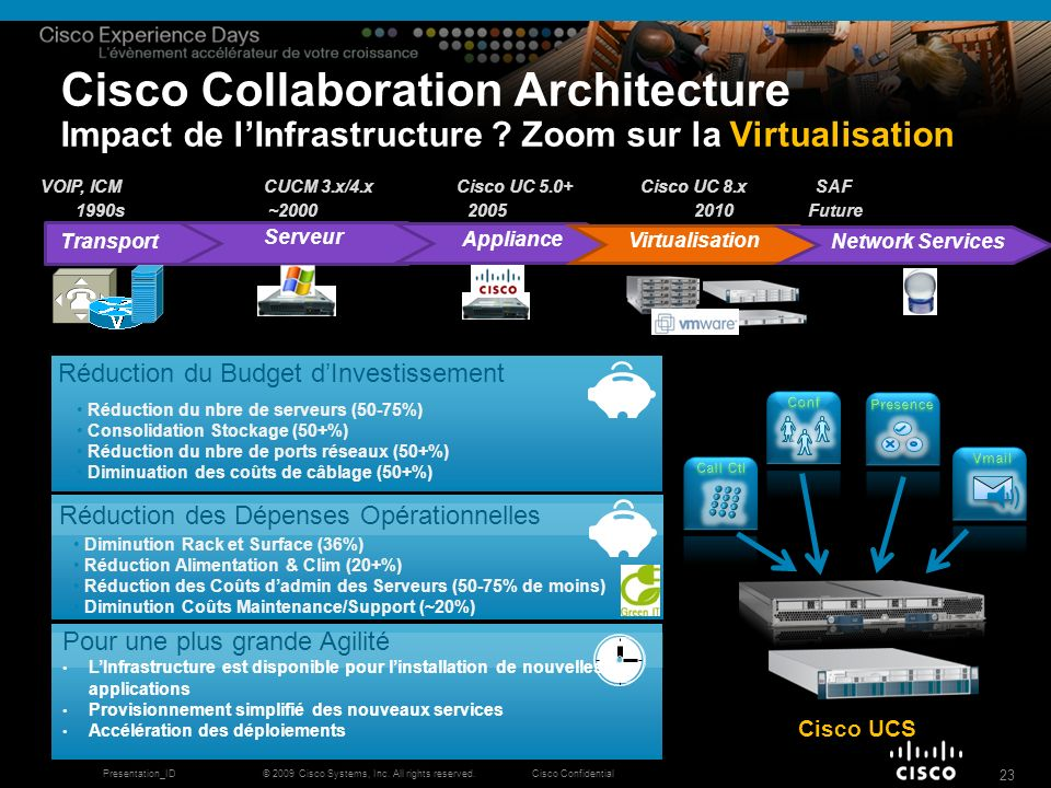 © 2009 Cisco Systems, Inc. All rights reserved.Cisco ConfidentialPresentation_ID 23 Cisco Collaboration Architecture Impact de lInfrastructure ? Zoom