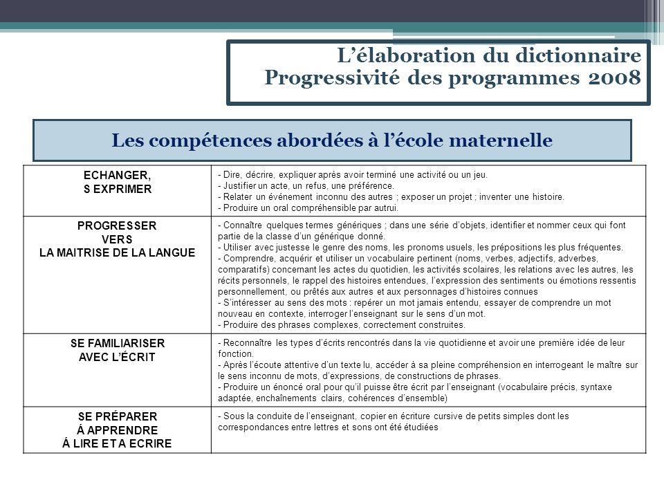 Lélaboration du dictionnaire Progressivité des programmes 2008 Les compétences abordées à lécole maternelle ECHANGER, S EXPRIMER - Dire, décrire, expliquer après avoir terminé une activité ou un jeu.