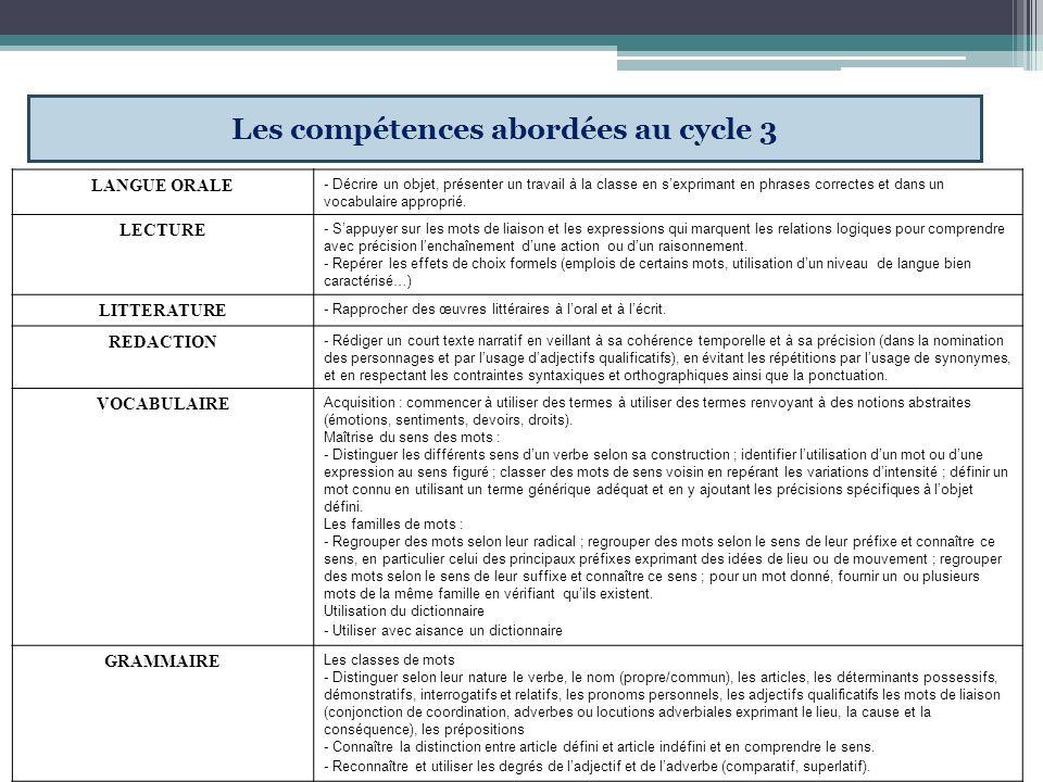 Les compétences abordées au cycle 3 LANGUE ORALE - Décrire un objet, présenter un travail à la classe en sexprimant en phrases correctes et dans un vo